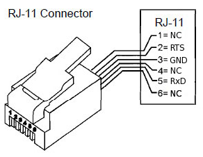 6 Pin Connector Diagram moreover 8 Pin Phone Jack Wiring Diagram likewise Wall Phone Jack Wiring Diagram additionally Configuracion De Cable Usb Db9 O Rs232 further Modular Telephone Jack Wiring Diagram. on rj11 pinout diagram