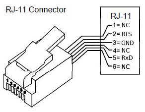 RJ11 pinout voor slimme meter DMSR P1 poort